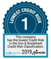 Bisnode Lowest Credit Risk